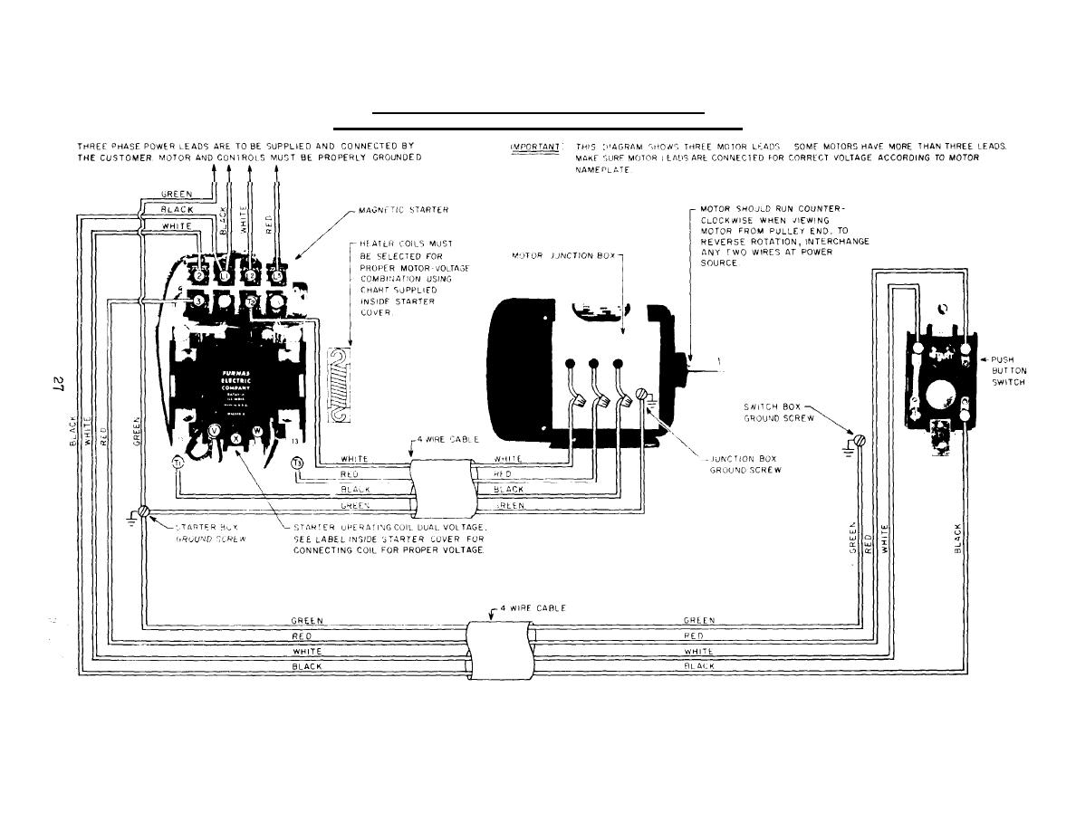 operator wiring diagram for master diagram for body wiring
