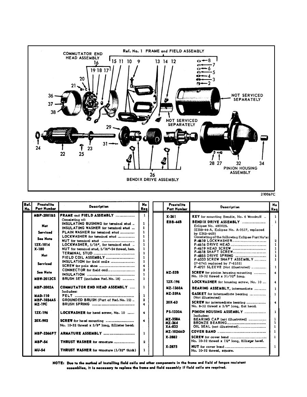 hydraulic motor repair instructions