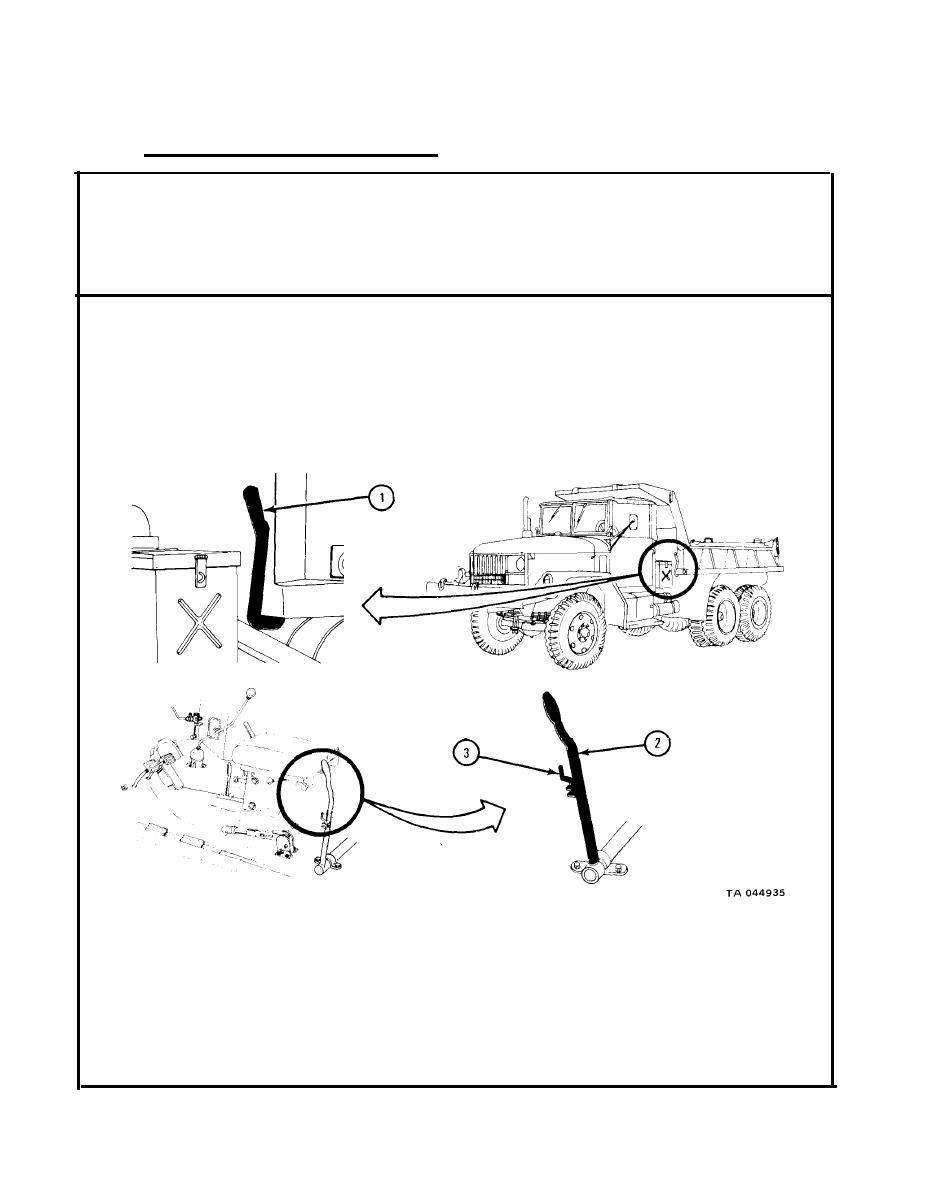 Dump Body Control Lever : Dump truck controls and indicators