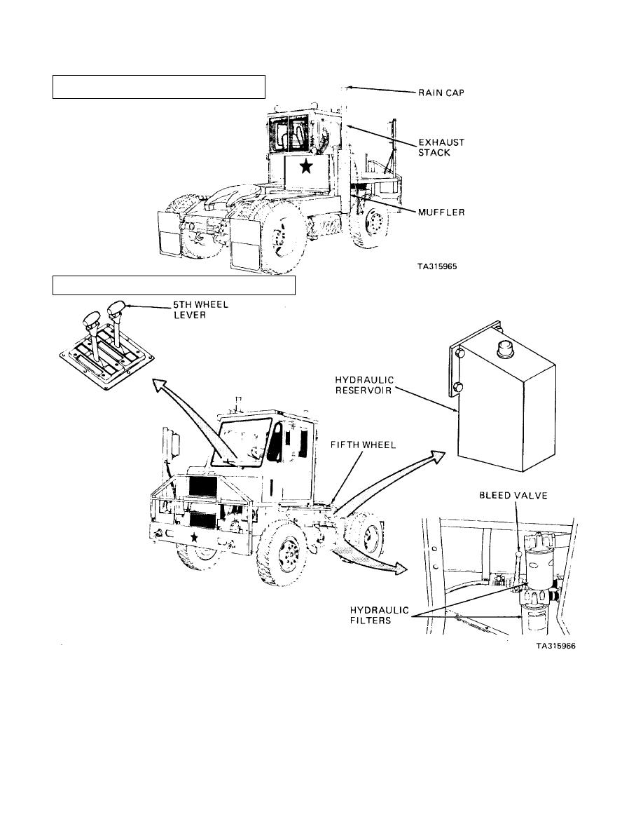 fifth wheel hydraulic system