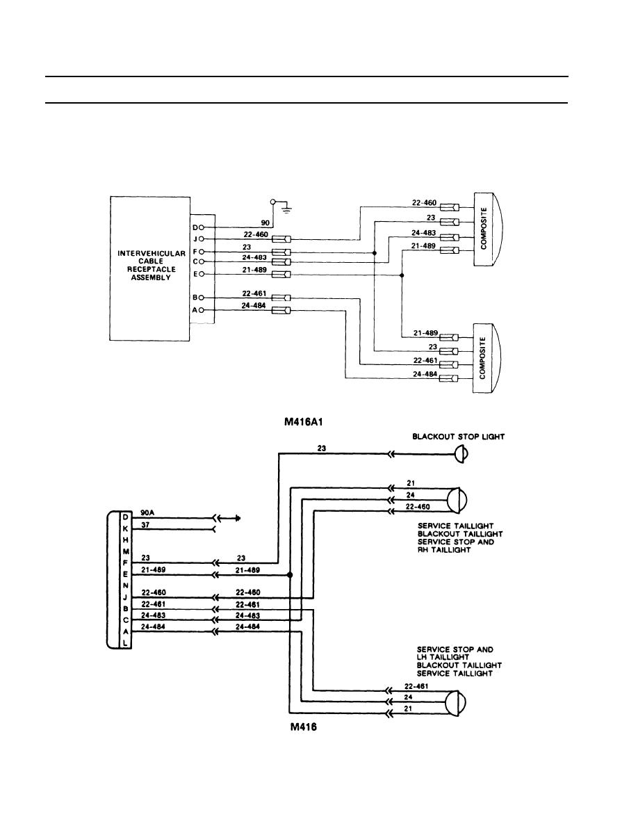 M416 Wiring Diagram Schematic 2019 4r55e Diagrams Tm 9 2330 251 14 P0066 Rh Operatormanuals Tpub Com