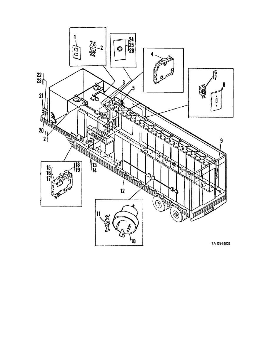 figure 3  switches  receptacles  circuit breakers  110  220