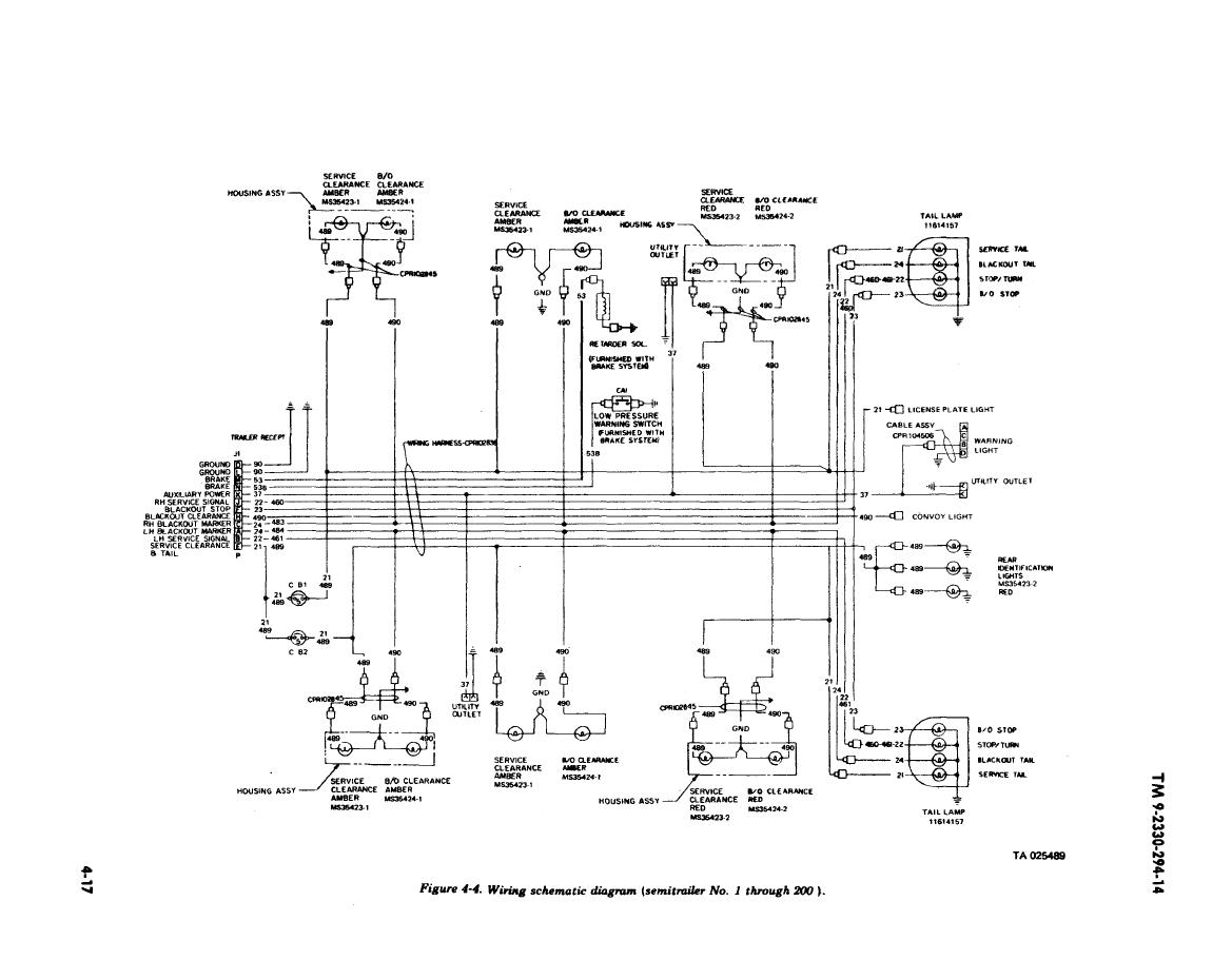 TM 9 2330 294 140083im great dane wiring schematic on great download wirning diagrams  at gsmx.co