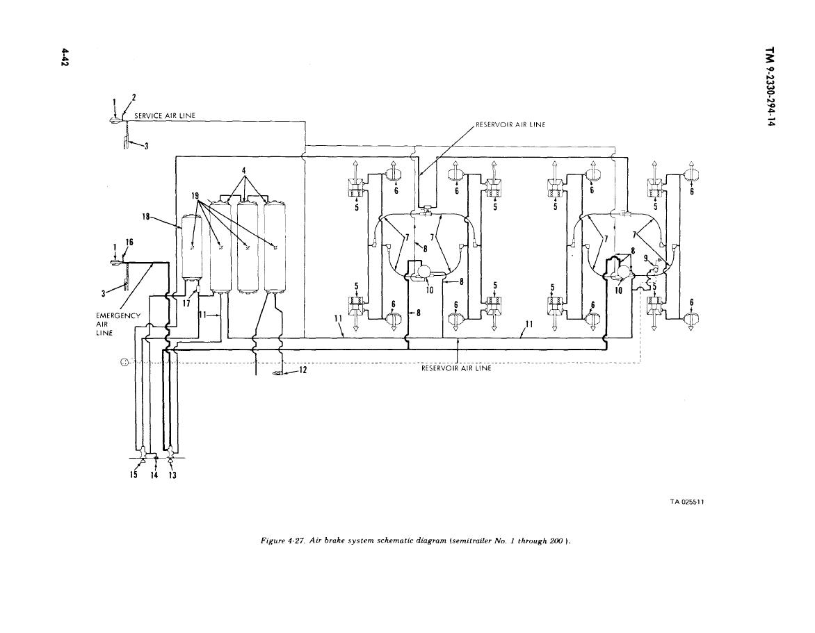 Air Brake System Diagram http://operatormanuals.tpub.com/TM-9-2330-294-14/TM-9-2330-294-140108.htm