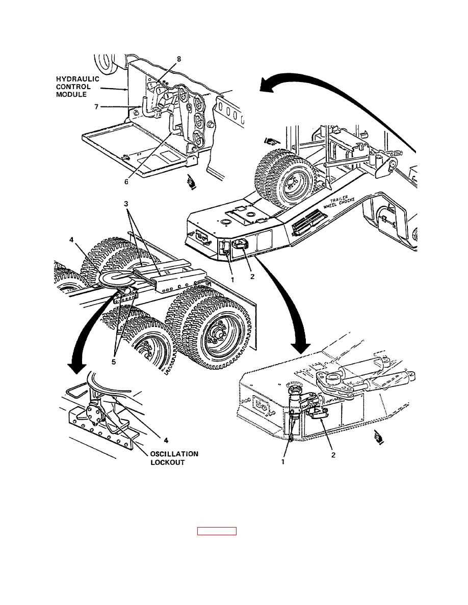 Coupling And Uncoupling : Tractor semitrailer coupling and uncoupling cont