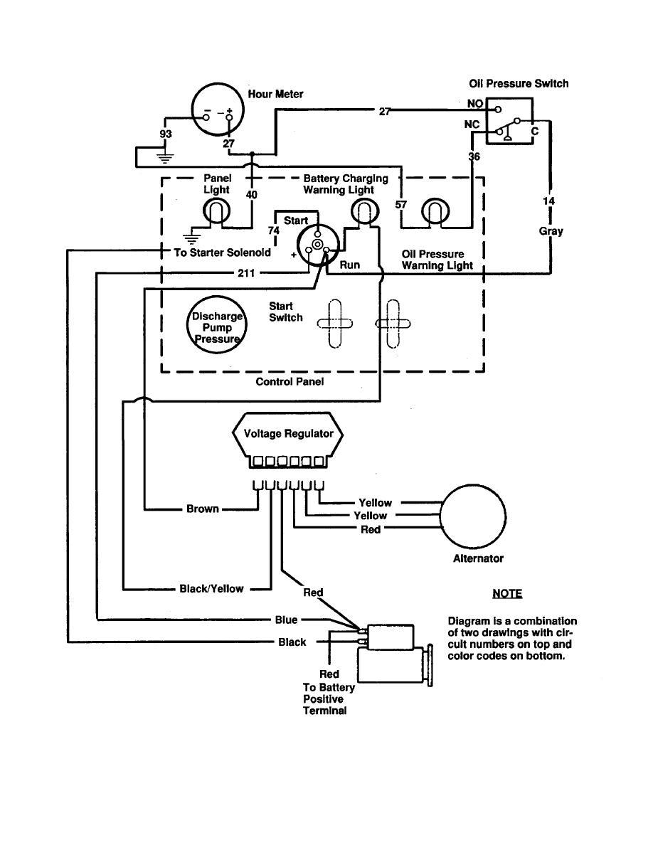 tank parts diagram get wiring diagram free