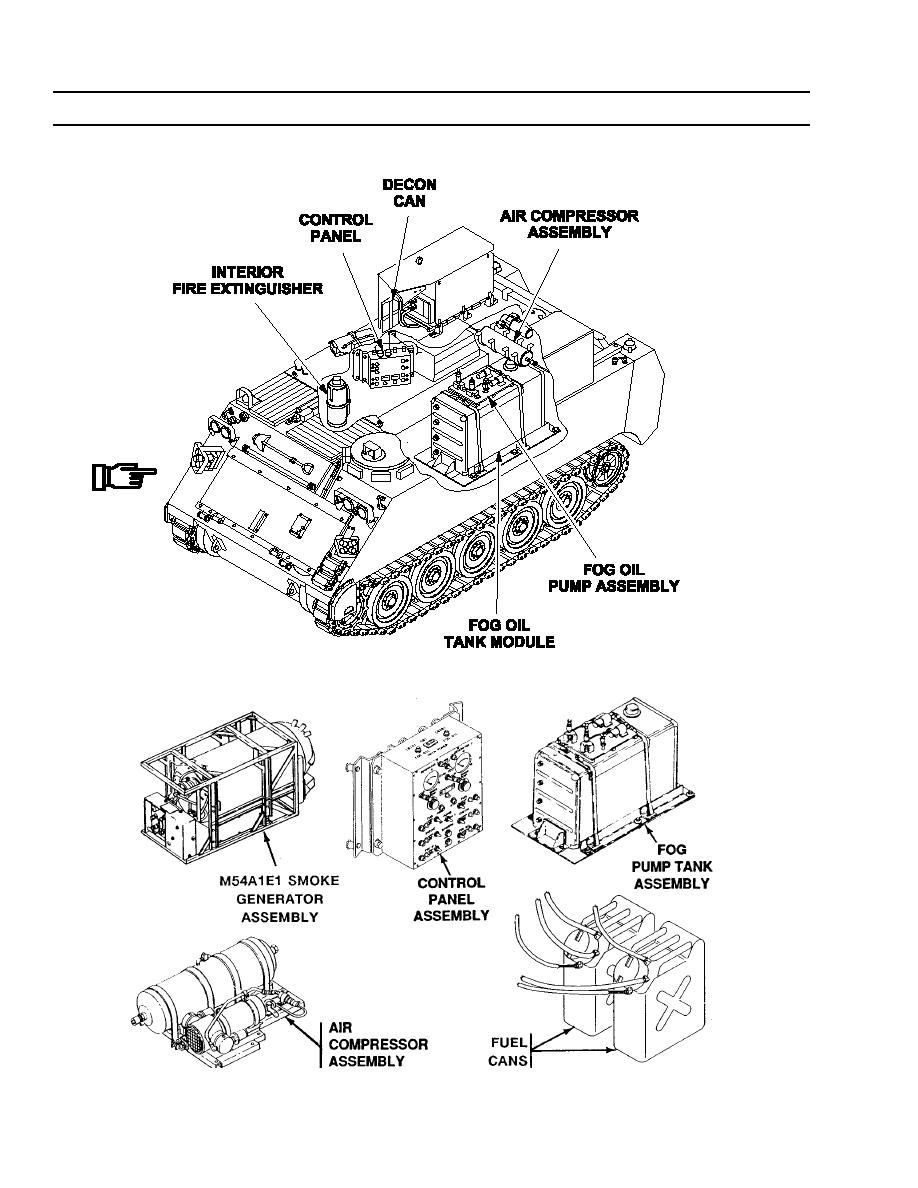 Carrier System Design Manual Free Download