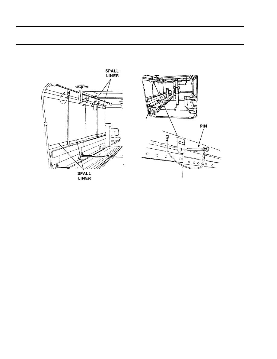 POSITIONING SPALL LINERS FOR ACCESS TO EQUIPMENT