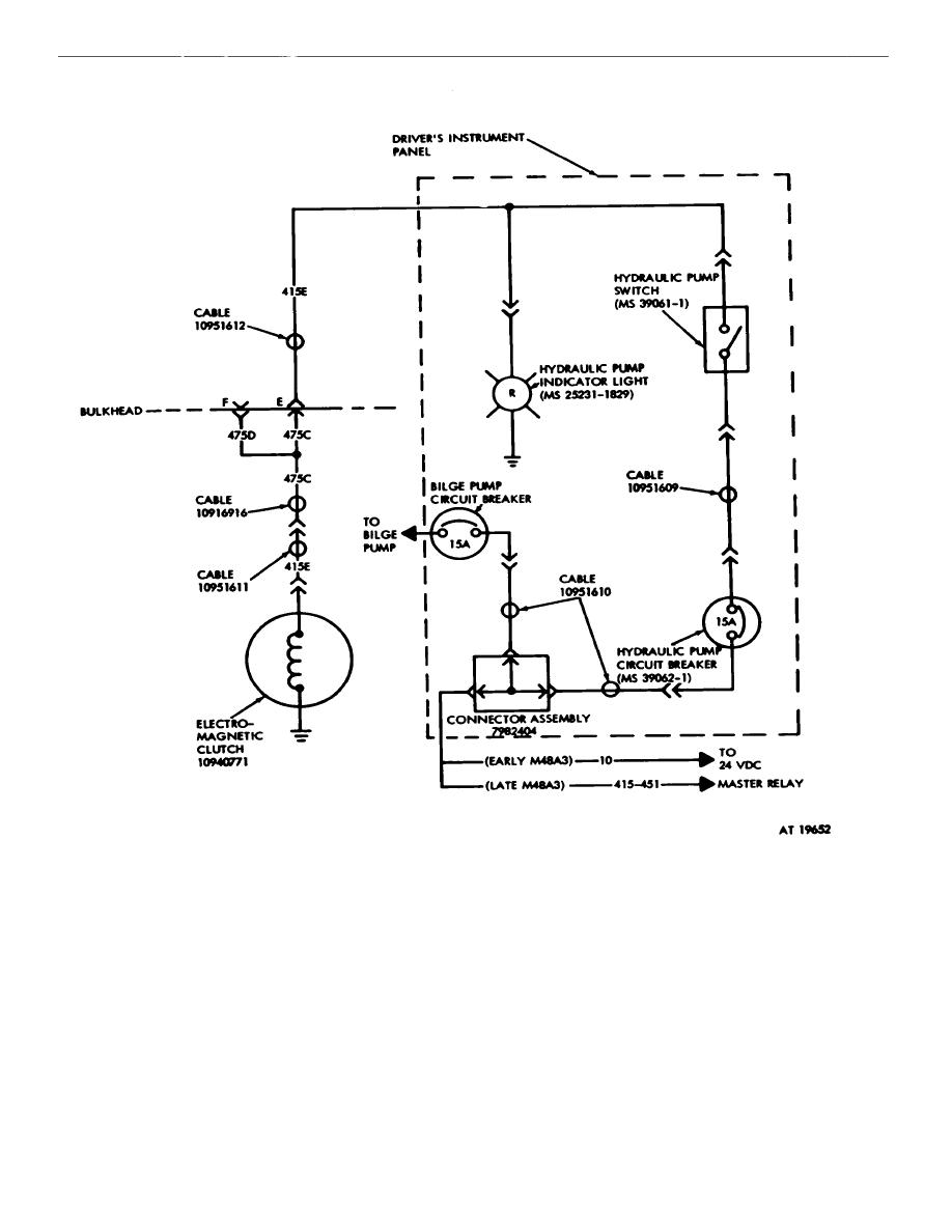 Dozer Wiring Diagram Schemes Ohm Figure 3 12 Bulldozer Electrical Circuit 1