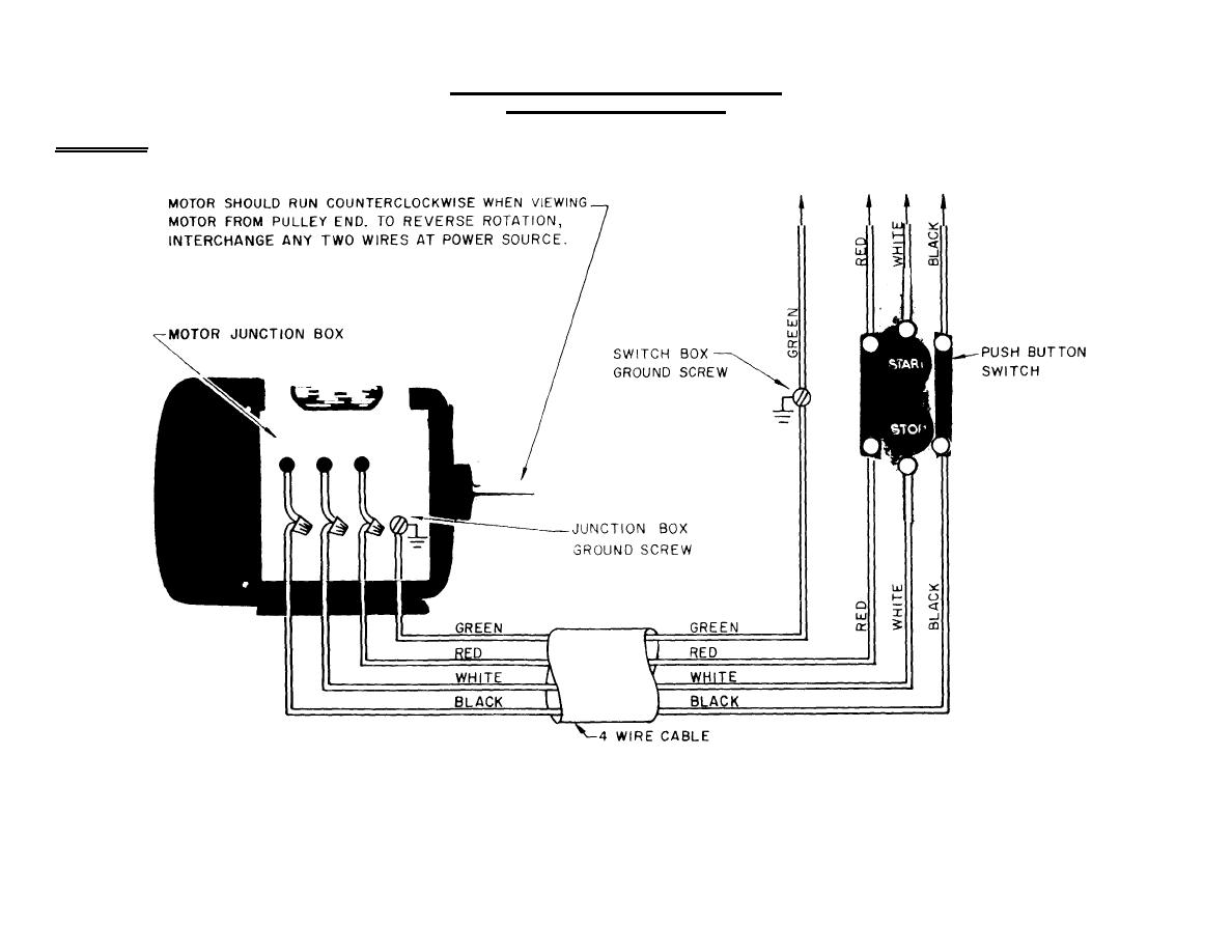Push Button Manual Switch Control For Three Phase Motors