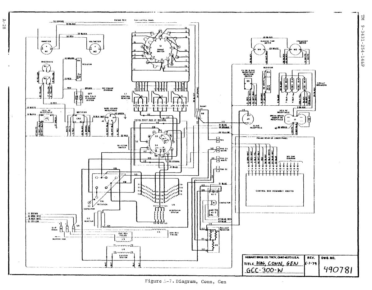 hobart welder wiring diagram wiring diagram and schematics. Black Bedroom Furniture Sets. Home Design Ideas