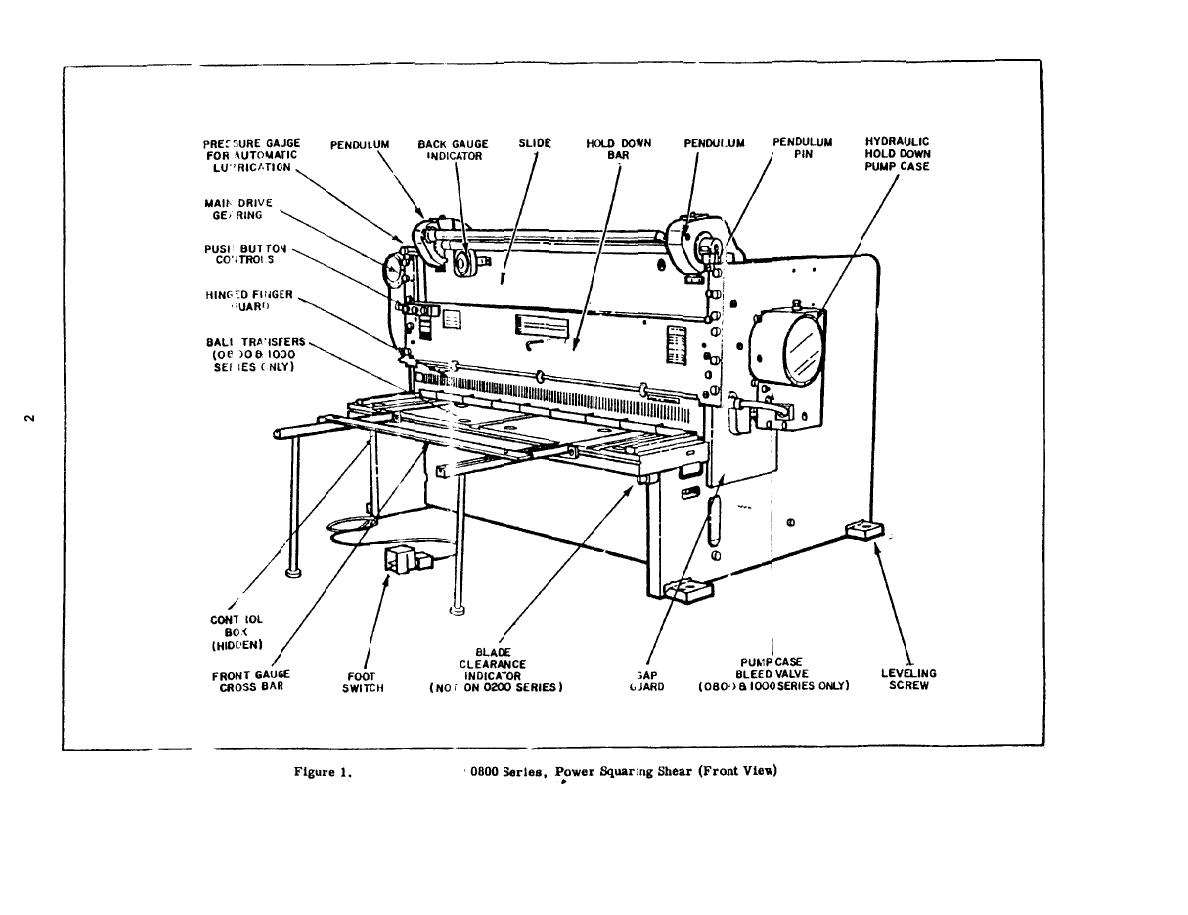 Shear Brake Diagram Best Secret Wiring Drawing Moment Figure 1 0800 Series Power Squaring Front View Draw And Cantilever Beam