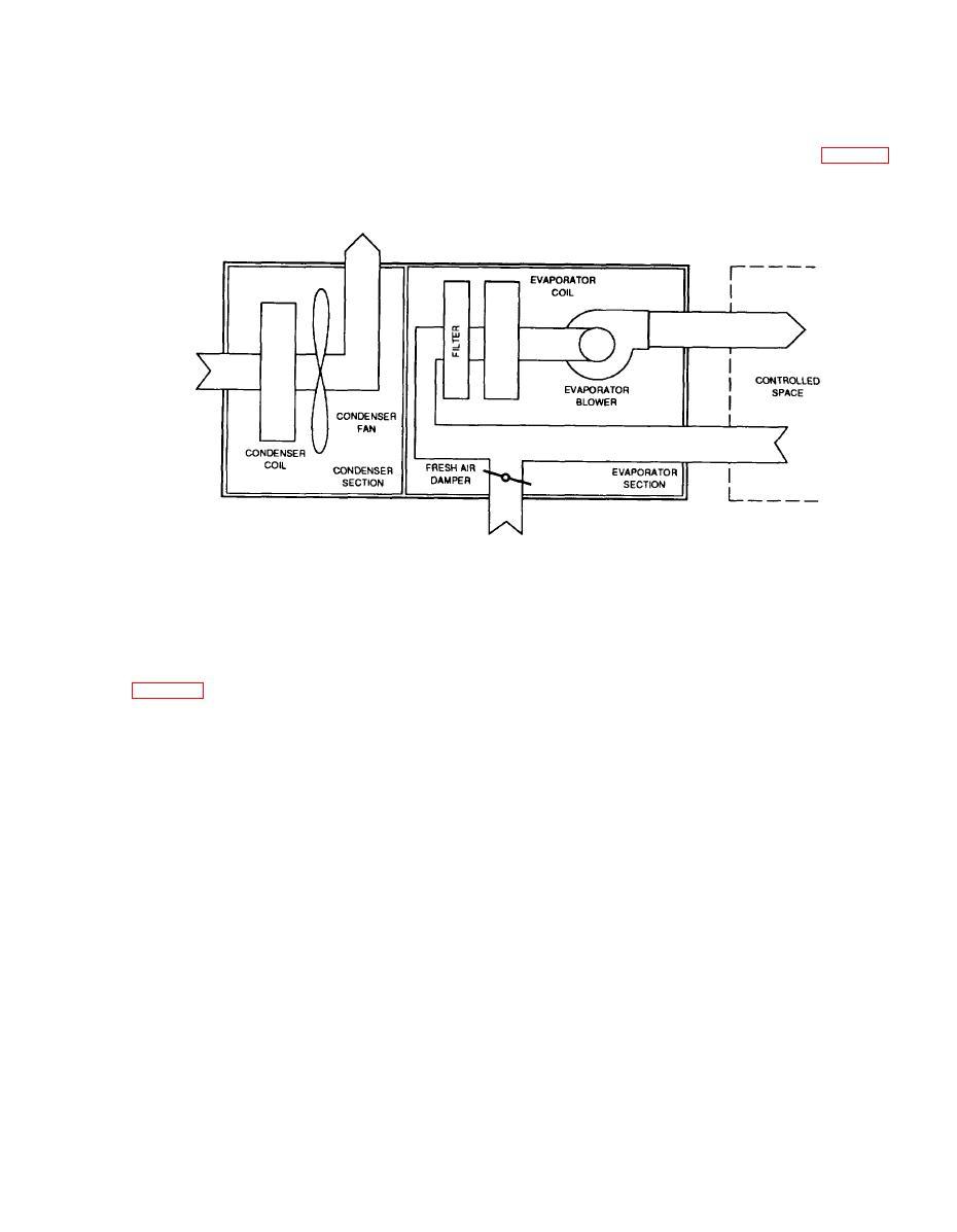 figure 13  air conditioner airflow system