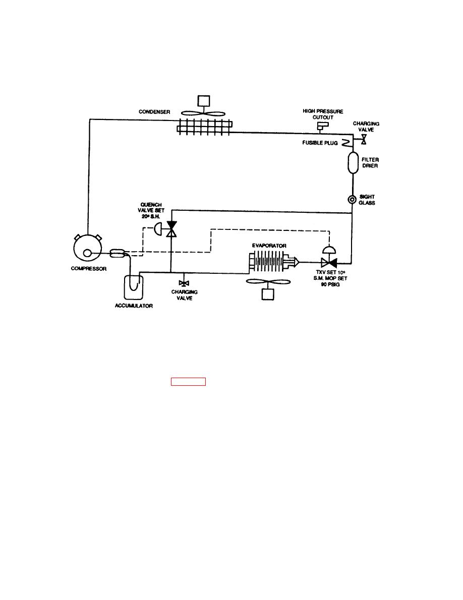 Refrigeration System Schematic Diagram