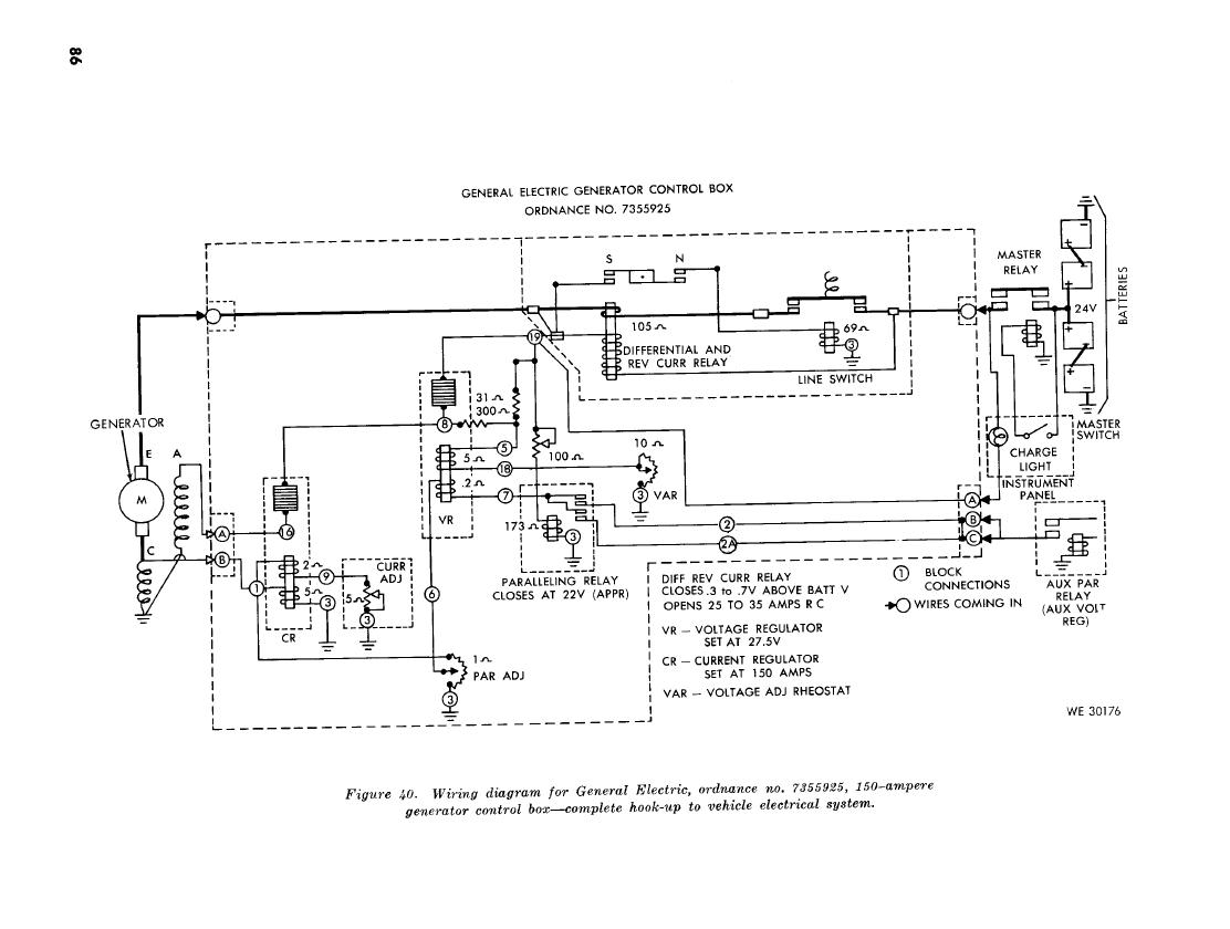 figure 40 wiring diagram for general electric, ordnance no 7355925wiring diagram for general electric, ordnance no 7355925, 150 amper generator control box complete hook up to vehicle electrical system