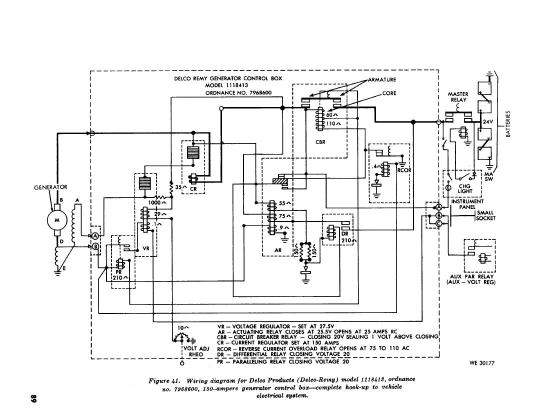 TM 9 4910 458 120095im figure 41 wiring diagram for delco products (delco remy) model delco generator wiring diagram at gsmx.co