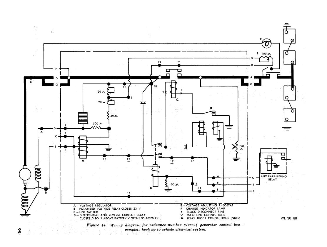 Figure 44 Wiring Diagram For Ordinance Number 8723894 Generator Control Numbering System Box Complete Hook Up To Vehicle Electrical