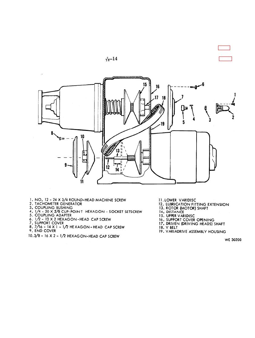 figure 64  removal of varidrive assembly v belt and